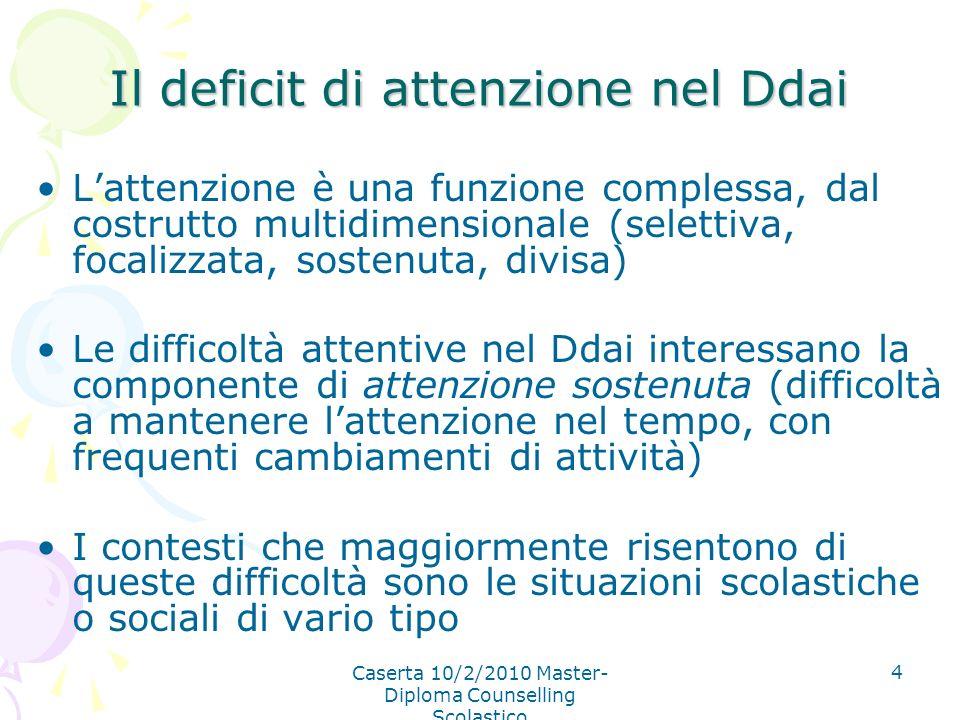 Il deficit di attenzione nel Ddai