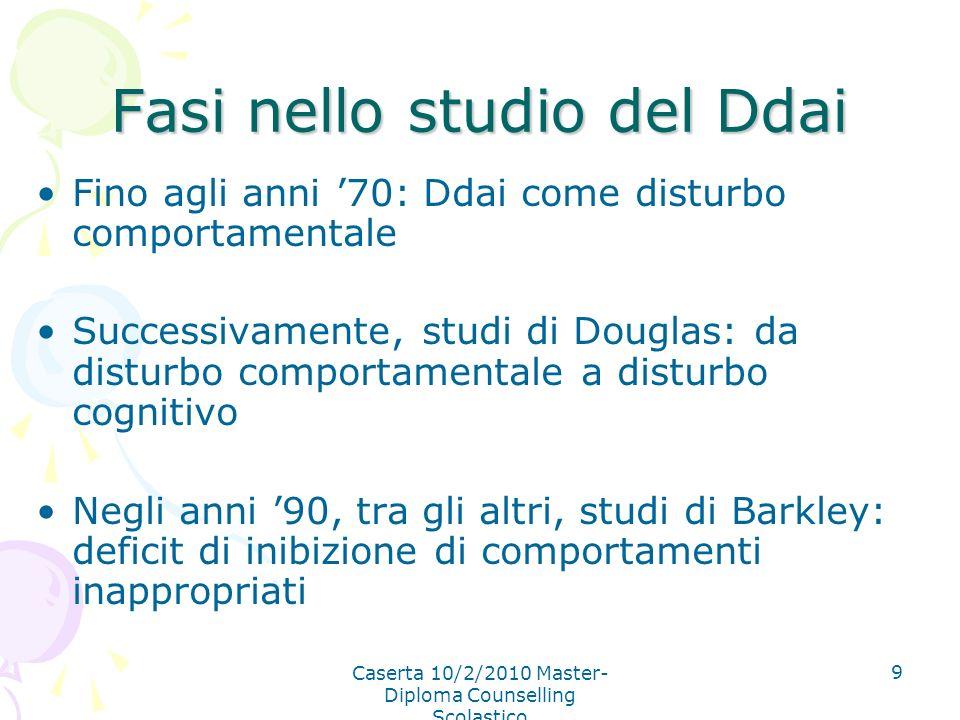 Fasi nello studio del Ddai
