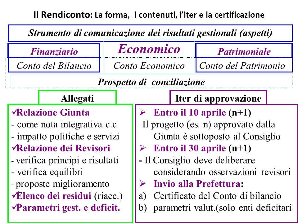 Il Rendiconto: La forma, i contenuti, l'iter e la certificazione