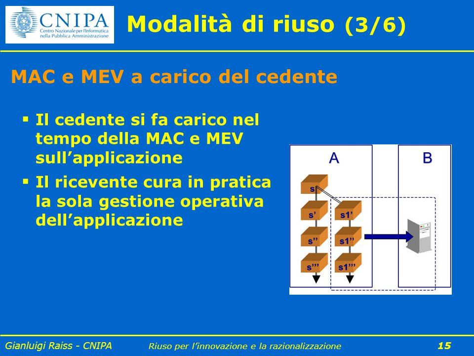 Modalità di riuso (3/6) MAC e MEV a carico del cedente