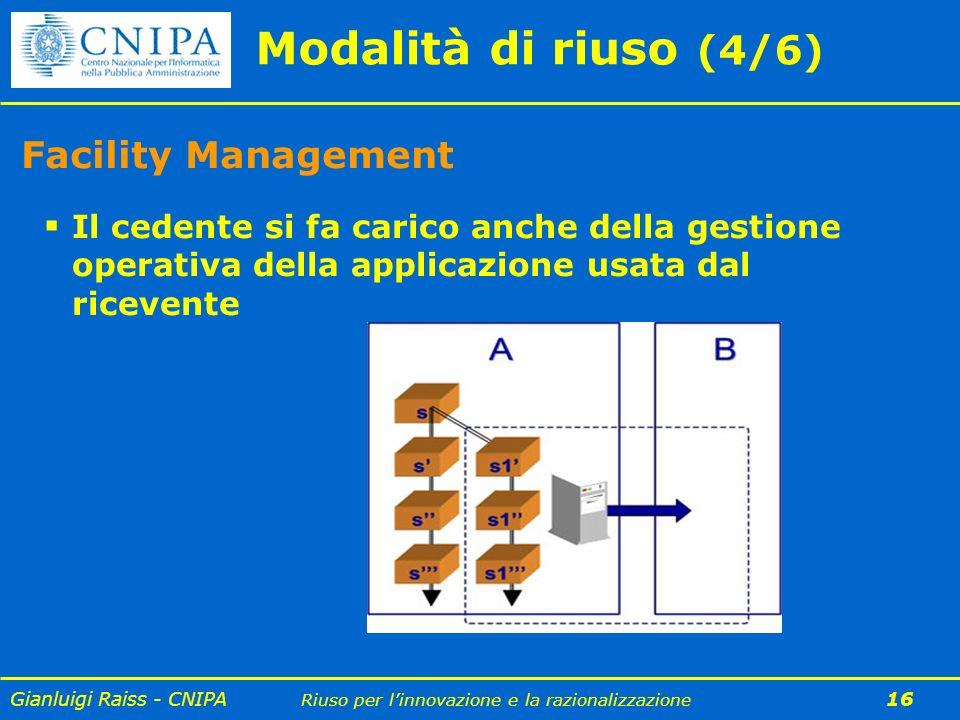 Modalità di riuso (4/6) Facility Management
