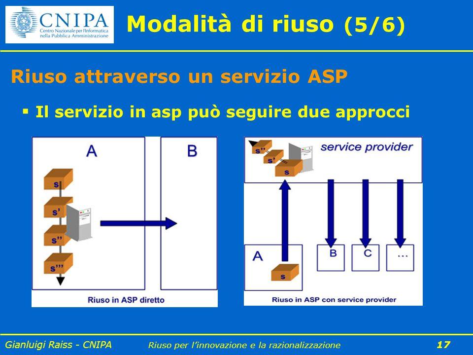 Modalità di riuso (5/6) Riuso attraverso un servizio ASP