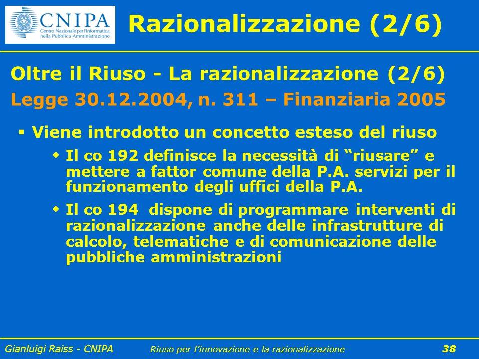 Razionalizzazione (2/6)