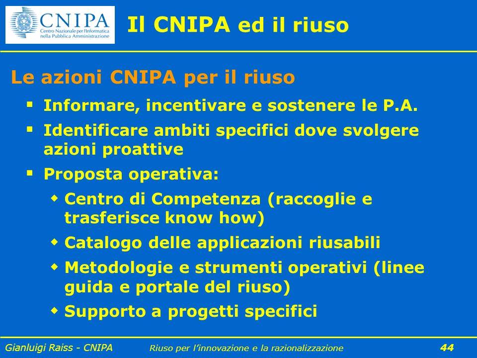 Il CNIPA ed il riuso Le azioni CNIPA per il riuso