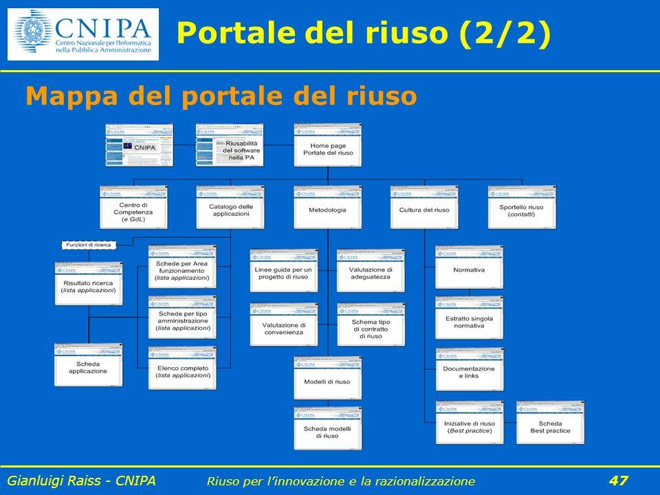 Portale del riuso (2/2) Mappa del portale del riuso