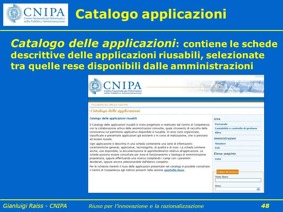 Catalogo applicazioni