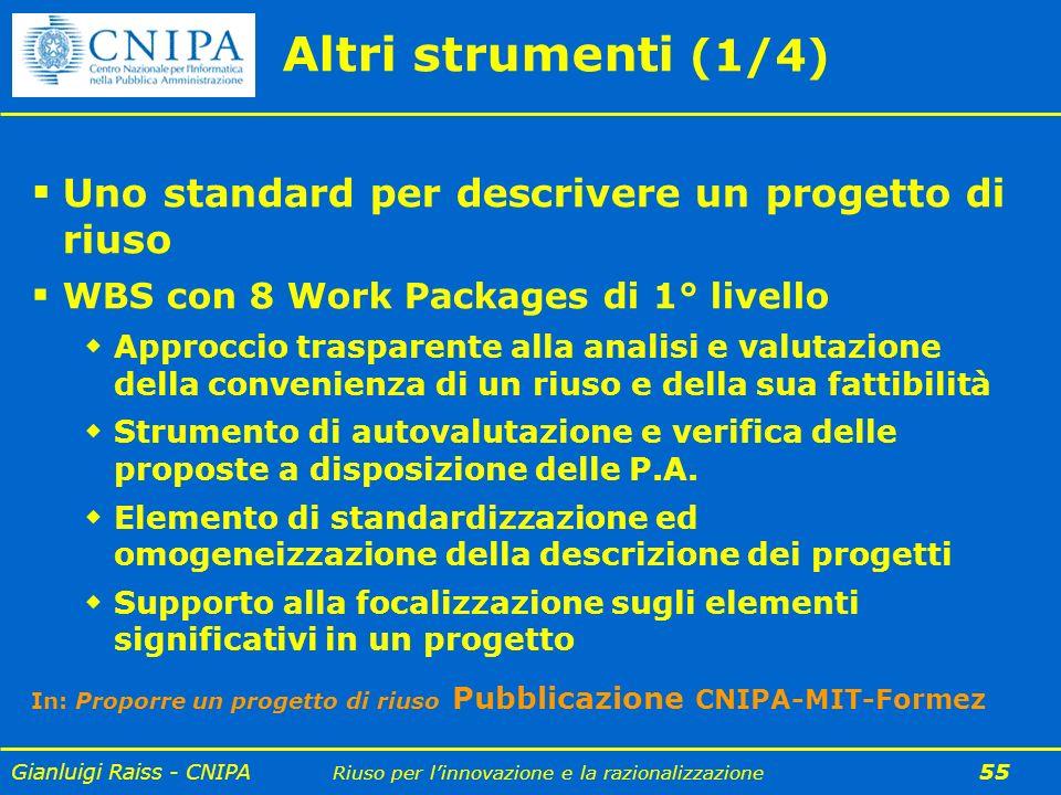 Altri strumenti (1/4) Uno standard per descrivere un progetto di riuso