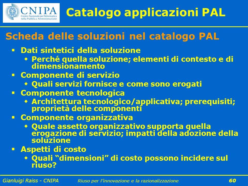 Catalogo applicazioni PAL