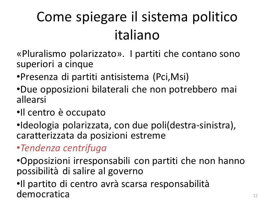 Come spiegare il sistema politico italiano