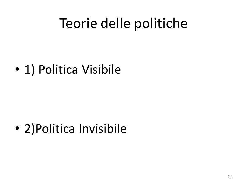 Teorie delle politiche