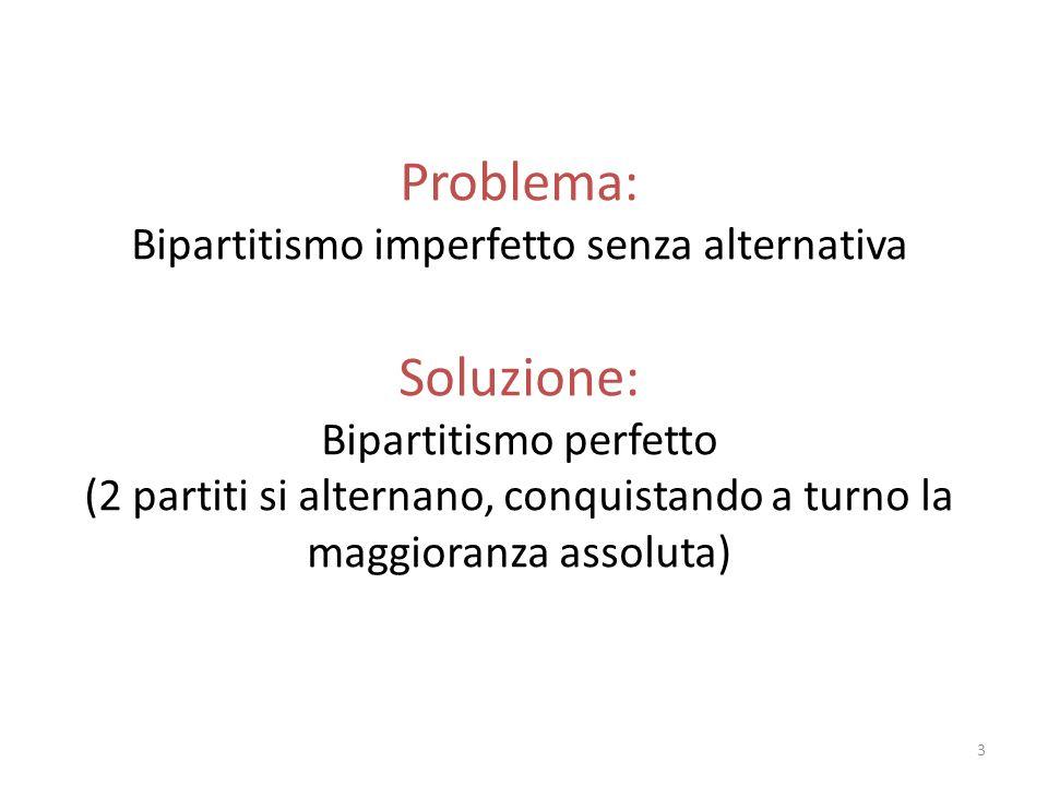 Problema: Bipartitismo imperfetto senza alternativa Soluzione: Bipartitismo perfetto (2 partiti si alternano, conquistando a turno la maggioranza assoluta)