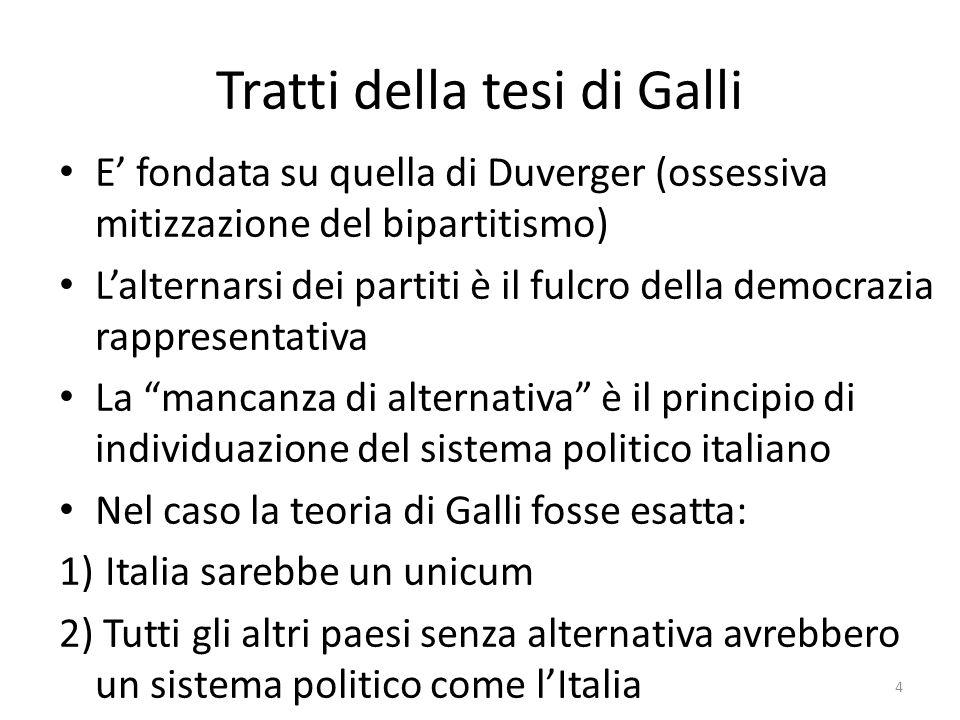Tratti della tesi di Galli