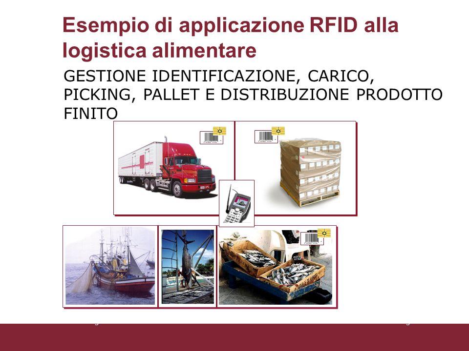 Esempio di applicazione RFID alla logistica alimentare