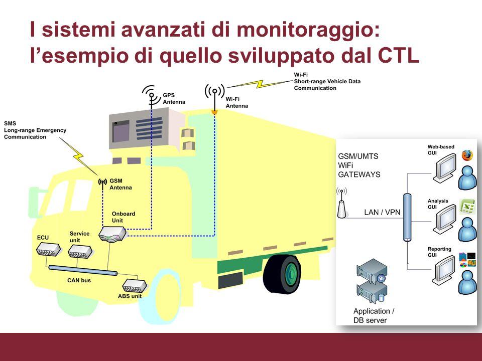 I sistemi avanzati di monitoraggio: l'esempio di quello sviluppato dal CTL