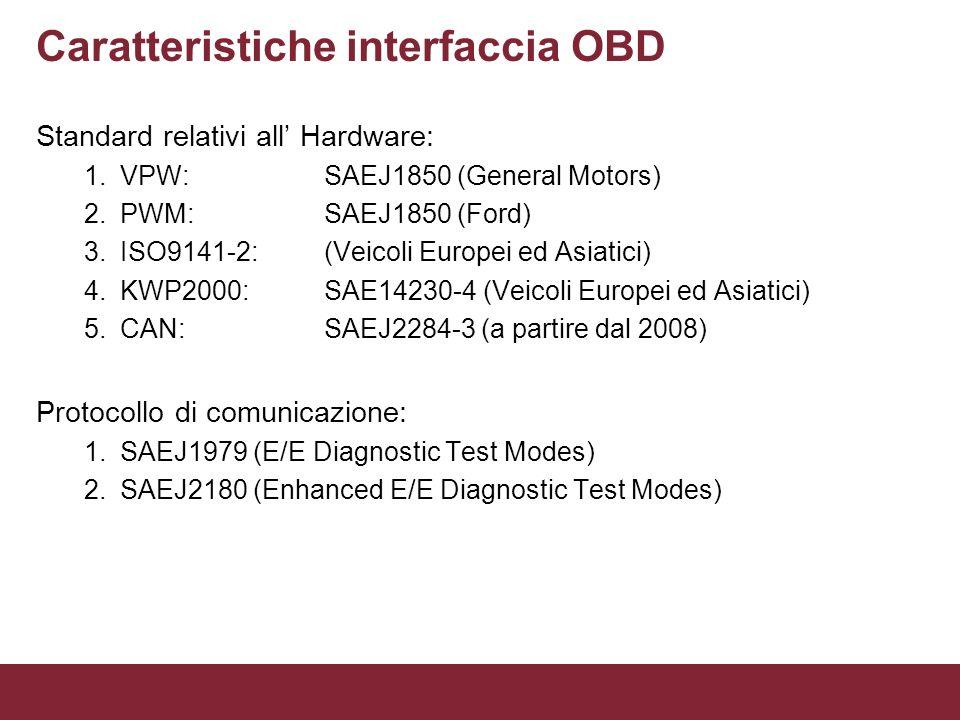 Caratteristiche interfaccia OBD