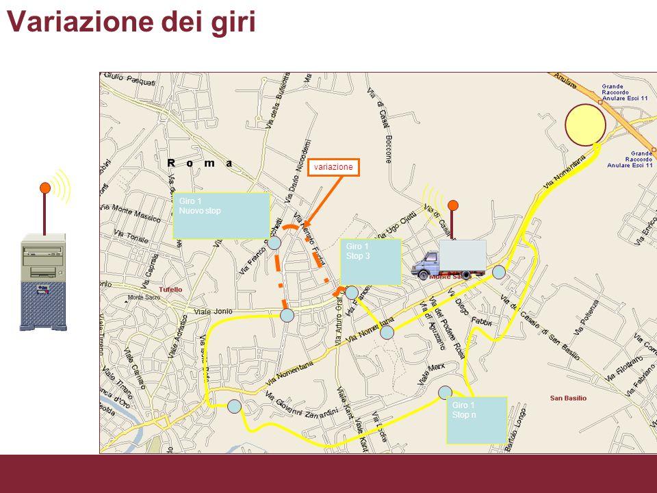 Variazione dei giri variazione Giro 1 Nuovo stop Giro 1 Stop 3 PICT