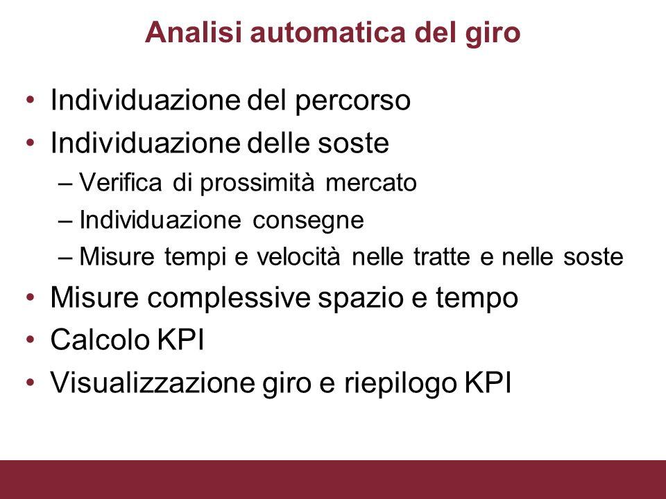 Analisi automatica del giro