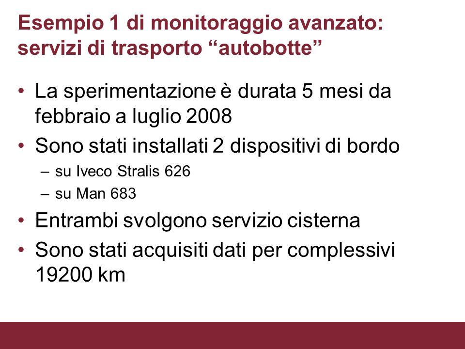 Esempio 1 di monitoraggio avanzato: servizi di trasporto autobotte