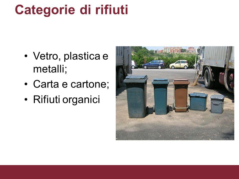 Categorie di rifiuti Vetro, plastica e metalli; Carta e cartone;