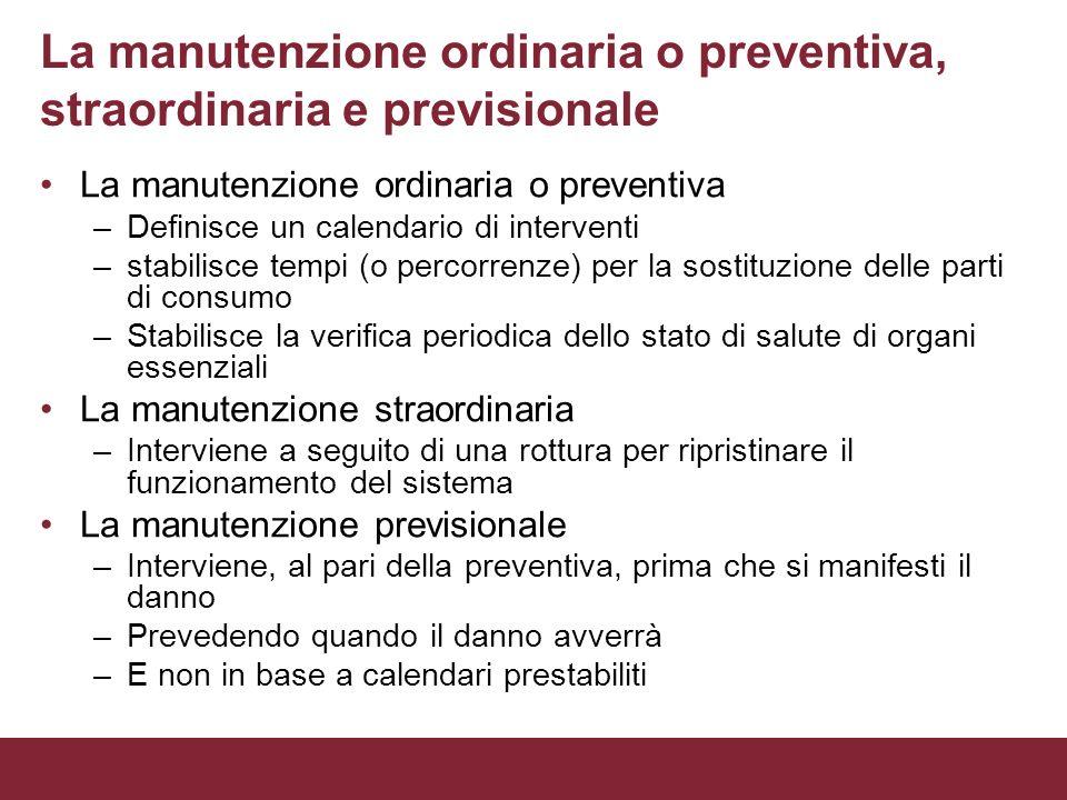 La manutenzione ordinaria o preventiva, straordinaria e previsionale
