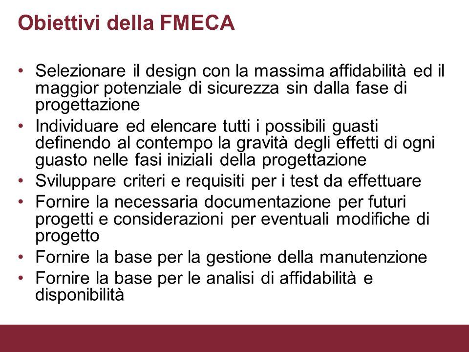 Obiettivi della FMECA Selezionare il design con la massima affidabilità ed il maggior potenziale di sicurezza sin dalla fase di progettazione.