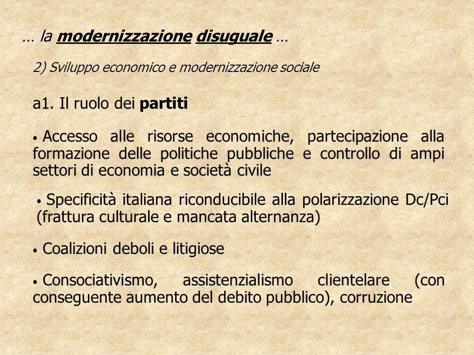 … la modernizzazione disuguale …