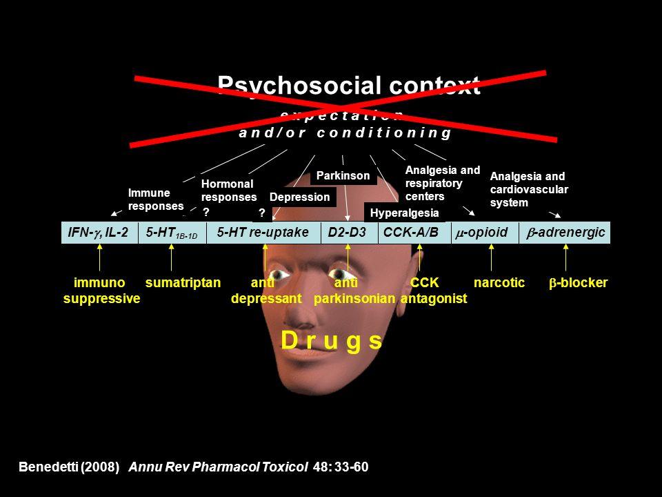 Psychosocial context D r u g s e x p e c t a t i o n