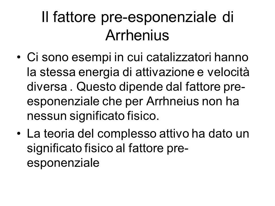 Il fattore pre-esponenziale di Arrhenius