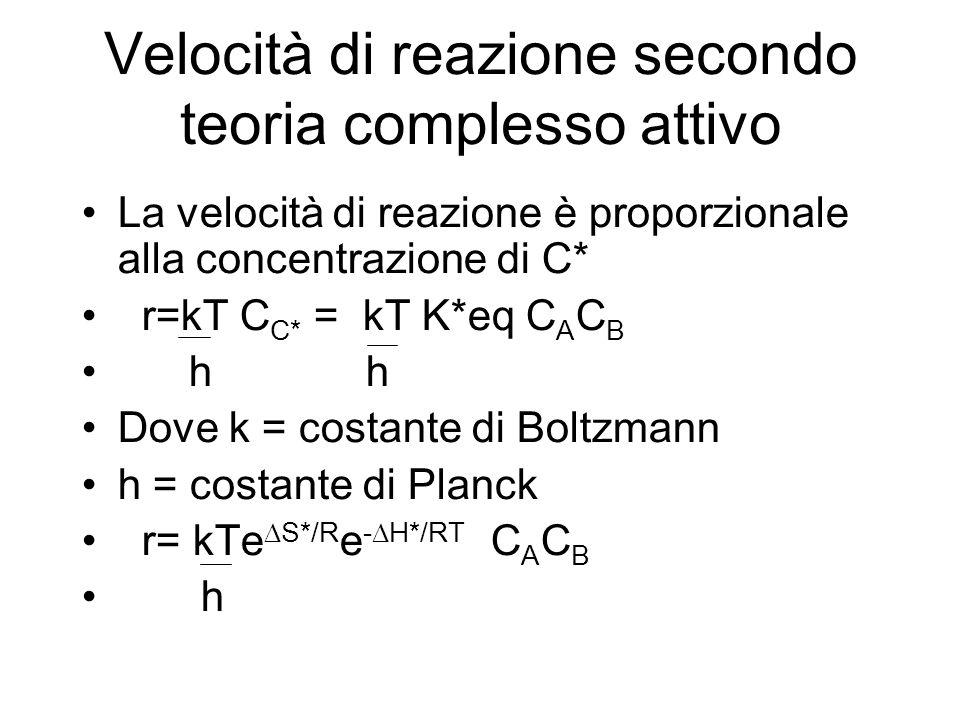 Velocità di reazione secondo teoria complesso attivo