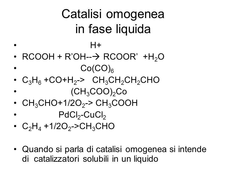 Catalisi omogenea in fase liquida