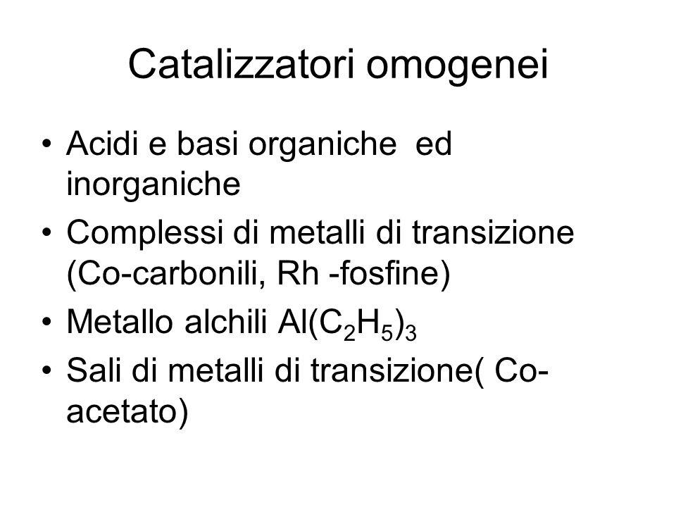 Catalizzatori omogenei