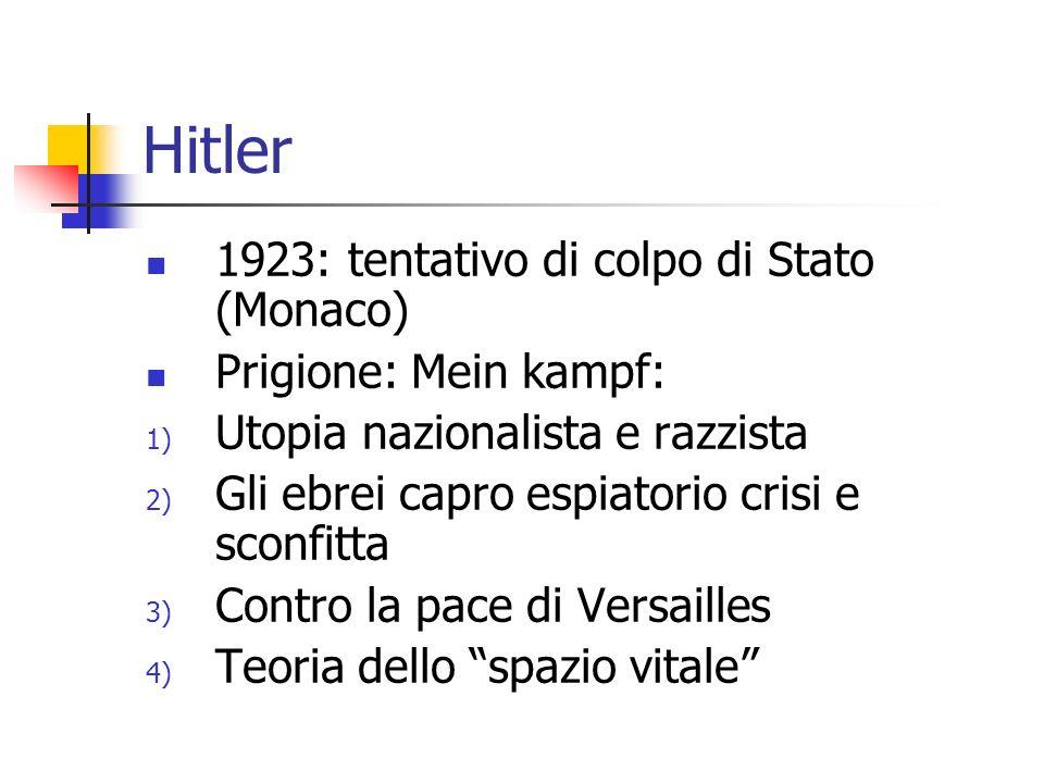 Hitler 1923: tentativo di colpo di Stato (Monaco)