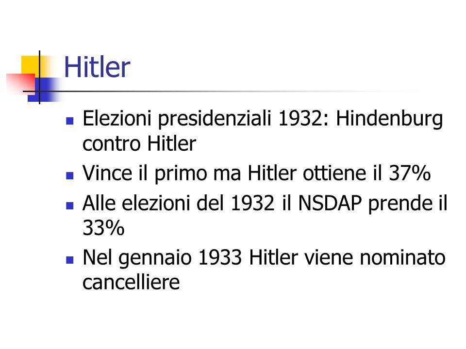 Hitler Elezioni presidenziali 1932: Hindenburg contro Hitler