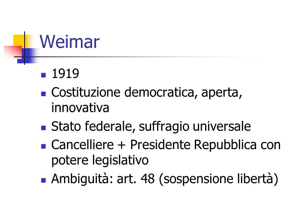 Weimar 1919 Costituzione democratica, aperta, innovativa