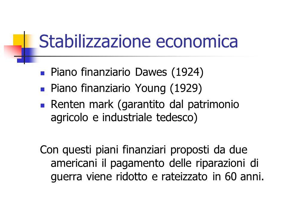 Stabilizzazione economica