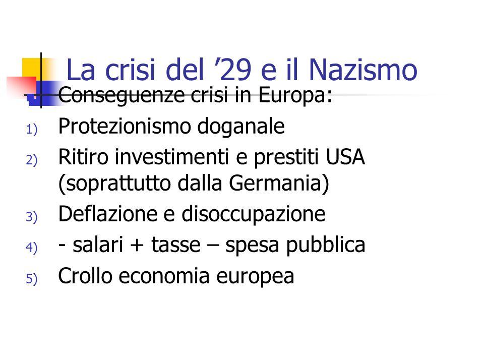 La crisi del '29 e il Nazismo