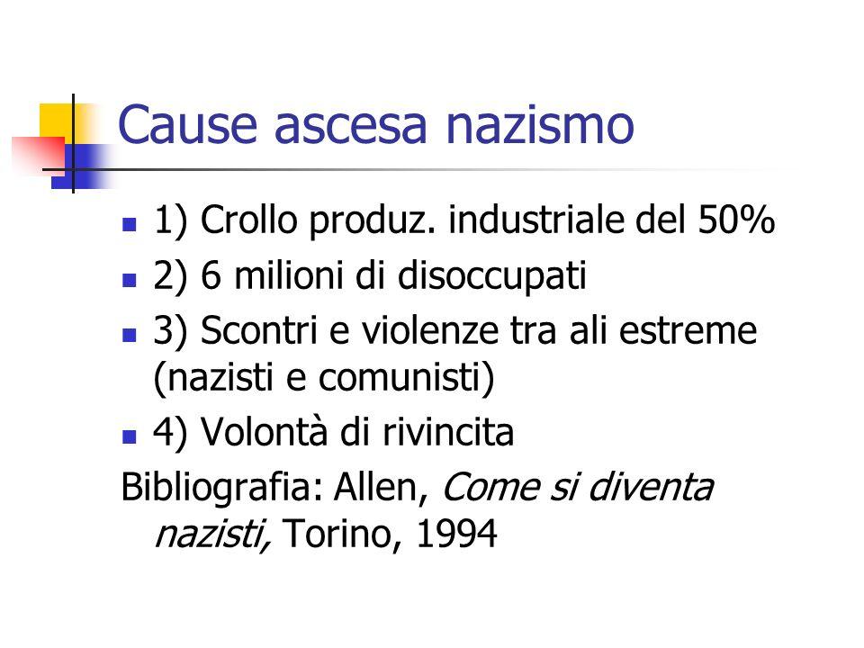 Cause ascesa nazismo 1) Crollo produz. industriale del 50%