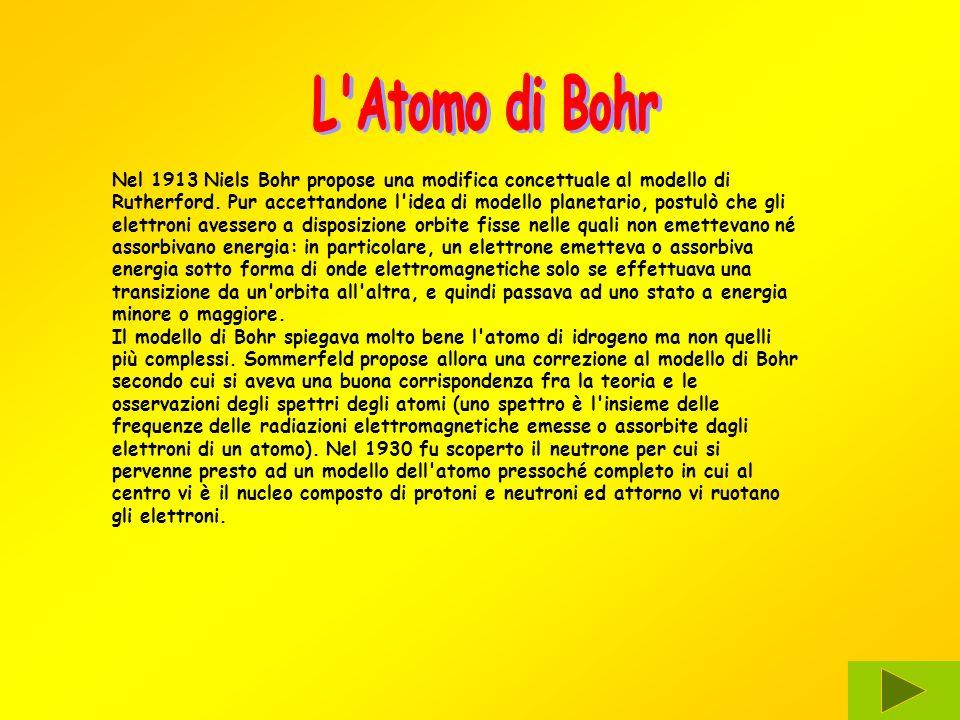 L Atomo di Bohr
