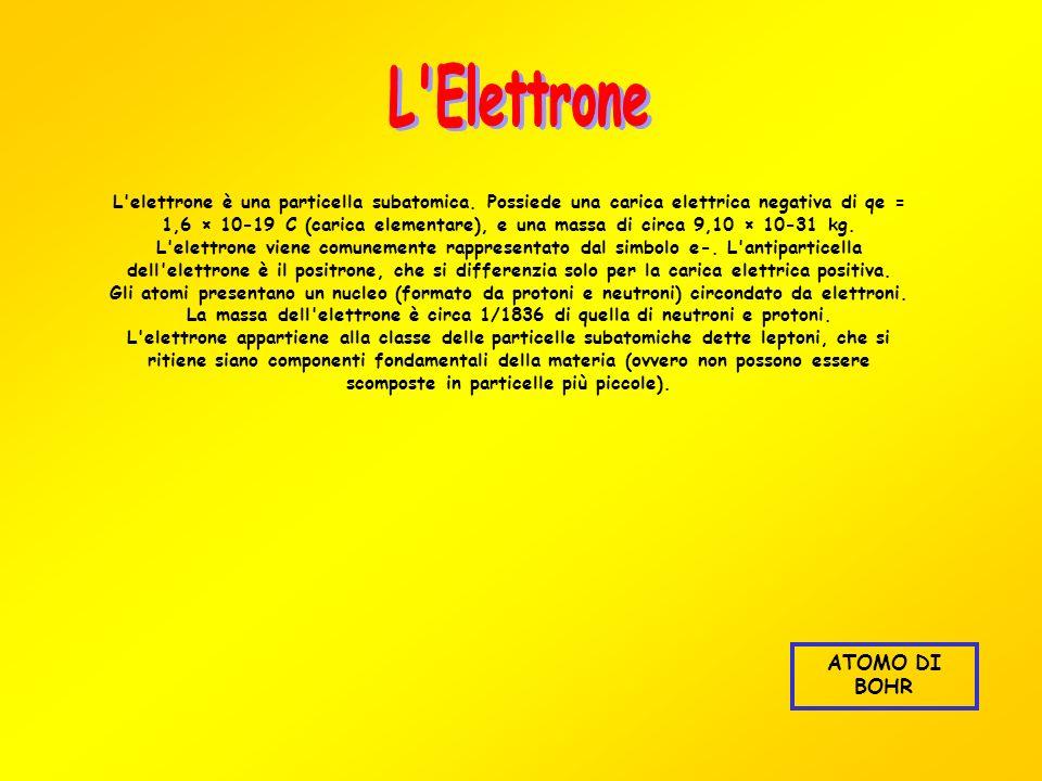 L Elettrone ATOMO DI BOHR