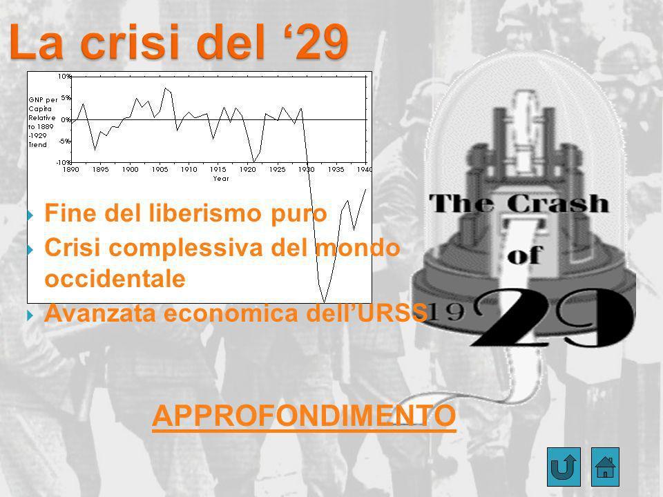 La crisi del '29 APPROFONDIMENTO Fine del liberismo puro