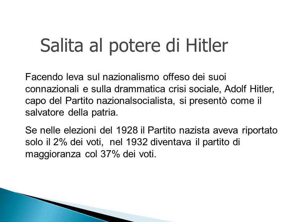 Salita al potere di Hitler