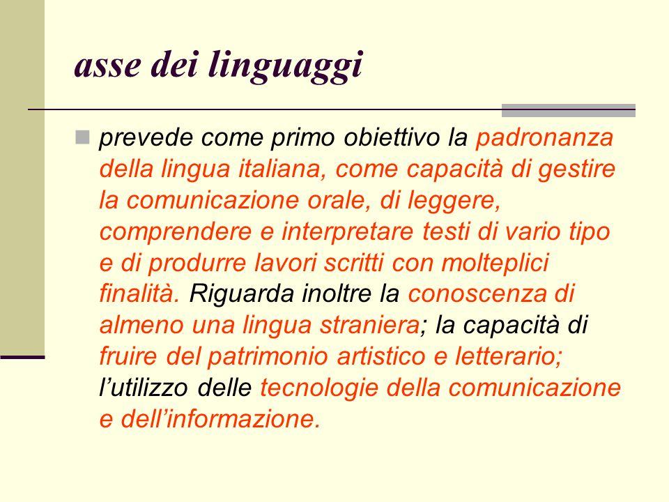 asse dei linguaggi