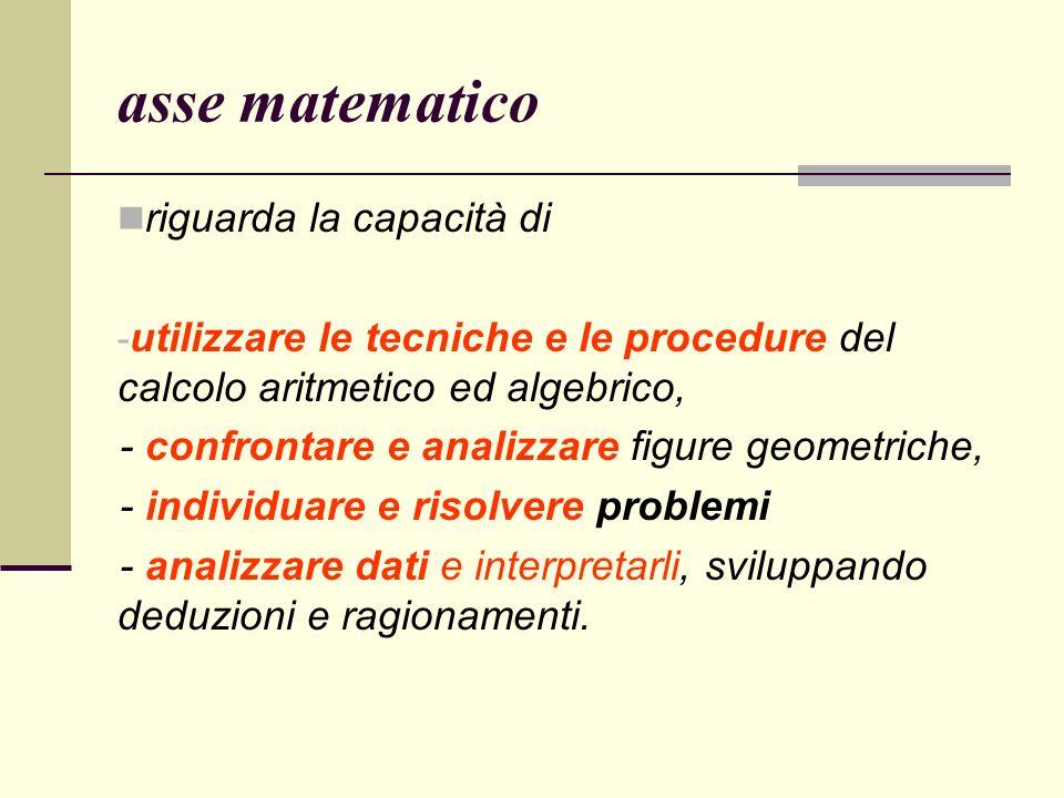 asse matematico riguarda la capacità di
