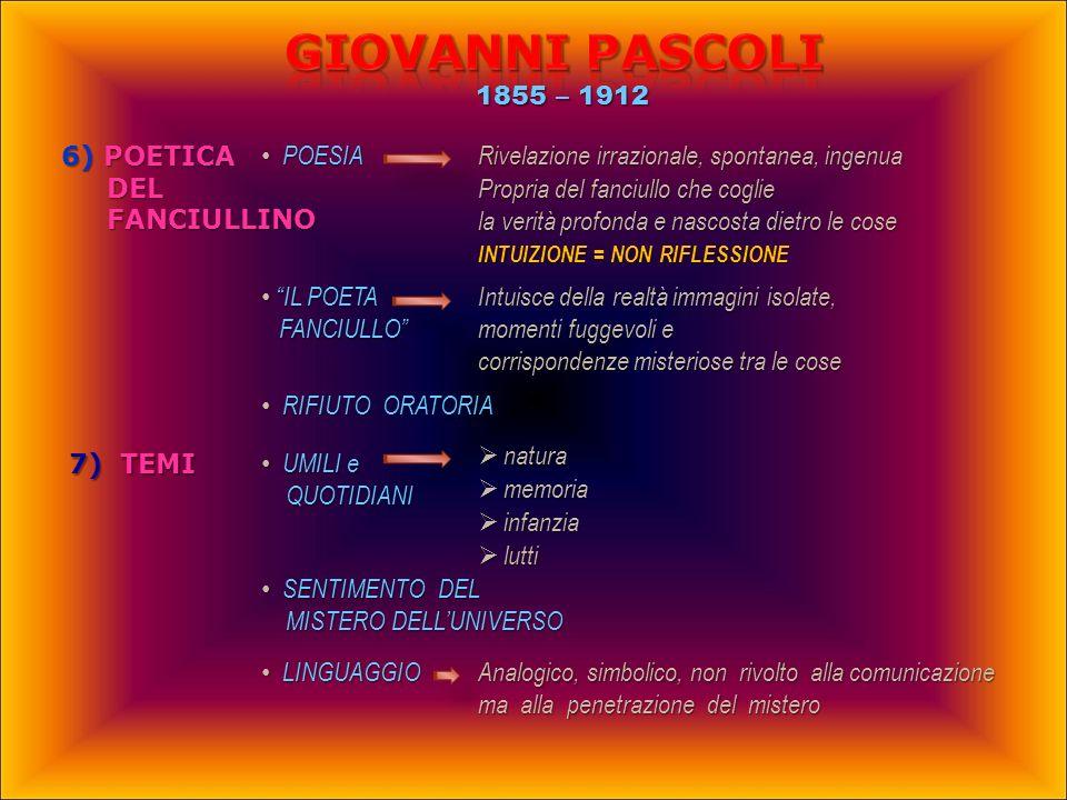 Giovanni PASCOLI 1855 – 1912 6) POETICA DEL FANCIULLINO POESIA