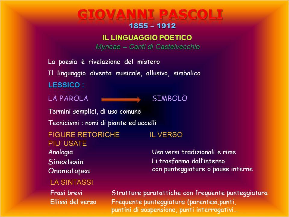 Giovanni PASCOLI 1855 – 1912 IL LINGUAGGIO POETICO