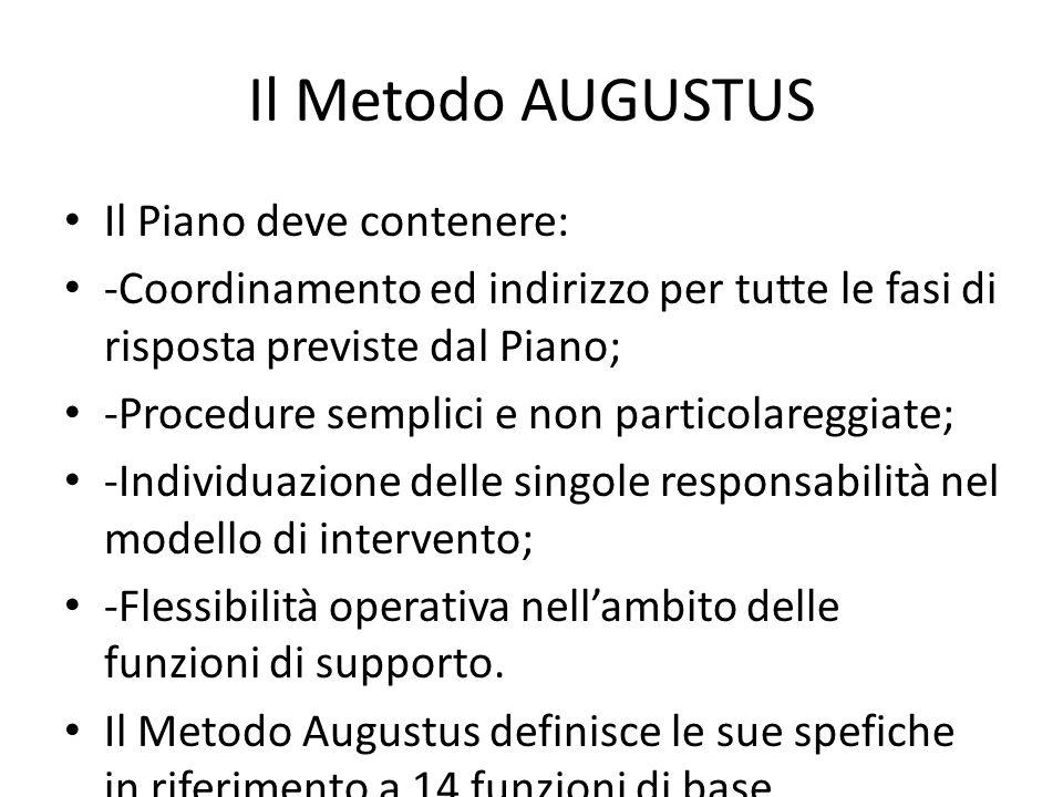 Il Metodo AUGUSTUS Il Piano deve contenere: