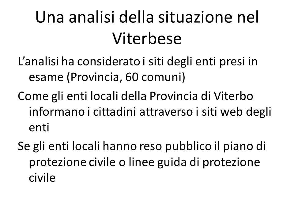 Una analisi della situazione nel Viterbese