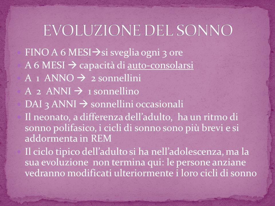 EVOLUZIONE DEL SONNO FINO A 6 MESIsi sveglia ogni 3 ore