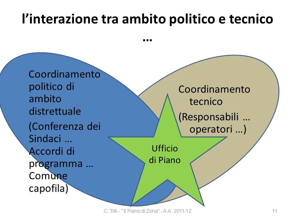 l'interazione tra ambito politico e tecnico …