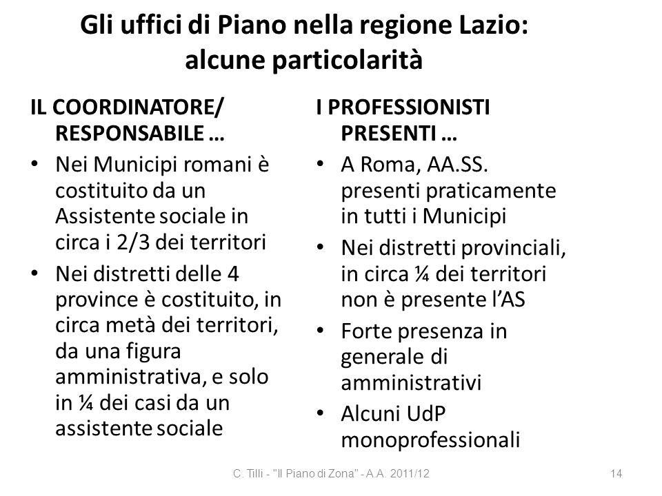 Gli uffici di Piano nella regione Lazio: alcune particolarità